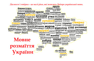 мовна карта України